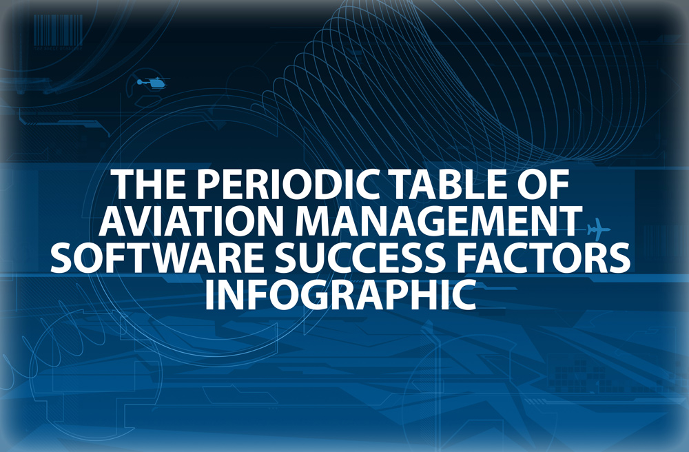 The Periodic Table of Aviation Management Software Success Factors Infographic image