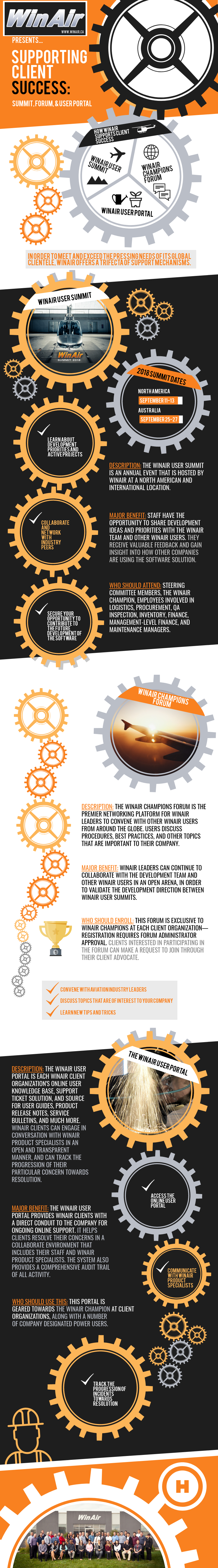 WinAir - Aviation Management Software - Supporting Client Success Infographic Image