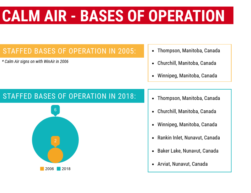 Calm Air - Staffed Bases of Operation