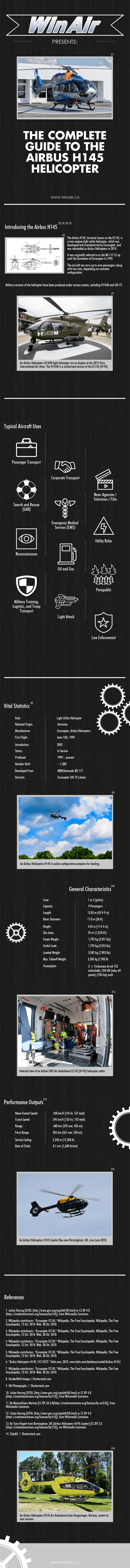 WinAir Presents: The Lockheed C-130 Hercules - Infographic Image