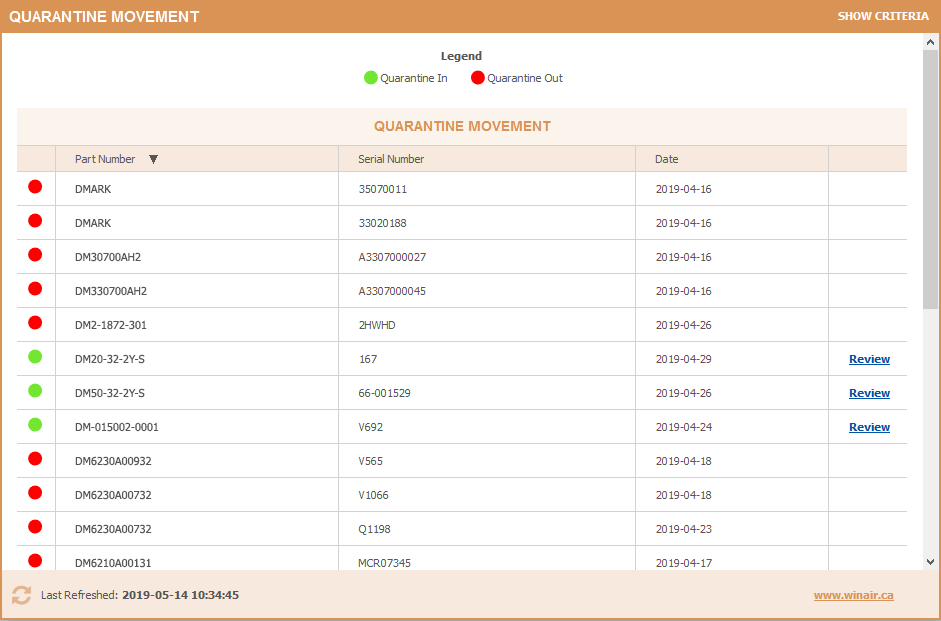 Quarantine Movement Gadget -  lets users view parts that have moved in and out of Quarantine for a user defined number of days, up to and including the current system date