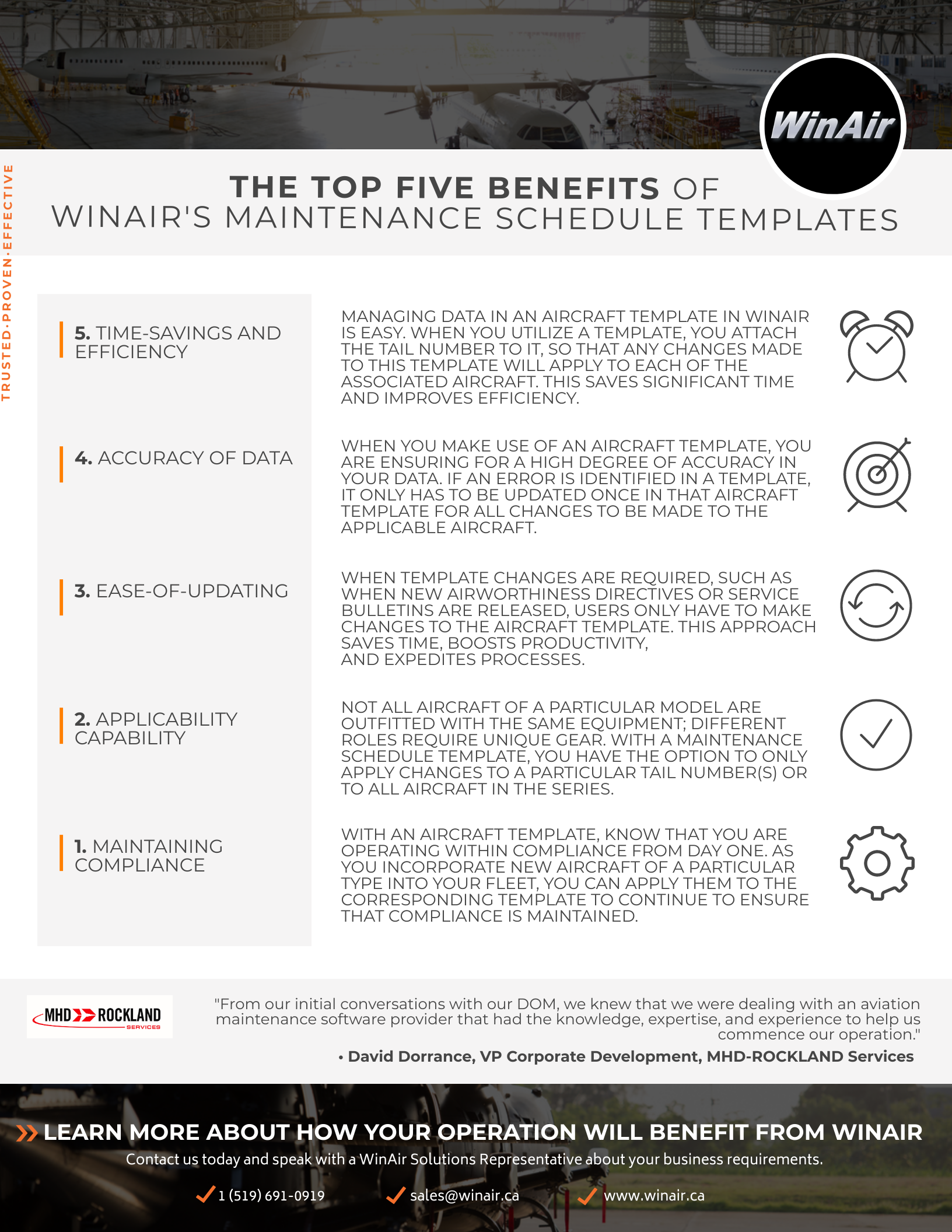 The Top Five Benefits of WinAir's Maintenance Schedule Templates